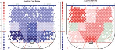 Figure 3. Left—Shots against the New Jersey Devils at even strength happen at rates well below the league average, from no matter what area of the ice they are taken. Right—The Toronto Maple Leafs have the opposite pattern, allowing shots from all areas of the ice at or above the league average.